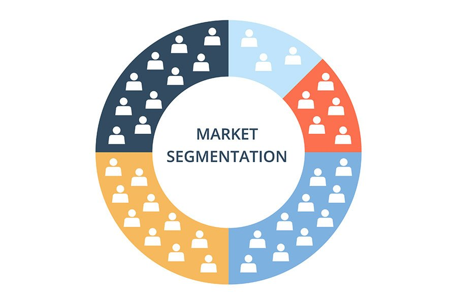 Quick Guide to Segmentation